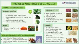 Vitamina B9 o ácido fólico
