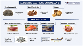 Ácidos grasos omega-3