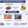 Protegido: Principales fuentes alimentarias de OMEGA 3